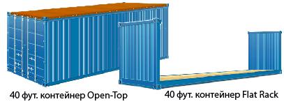 40-футовый контейнер Open Top / 40-футовый контейнер Flat Rack